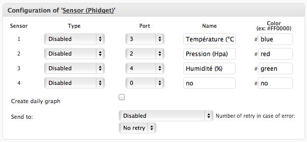 Configuration of Phidget sensors