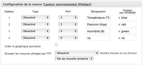 Configuration de la capture depuis une platine Phidget