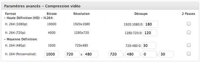 Configuration avancée des paramètres vidéo
